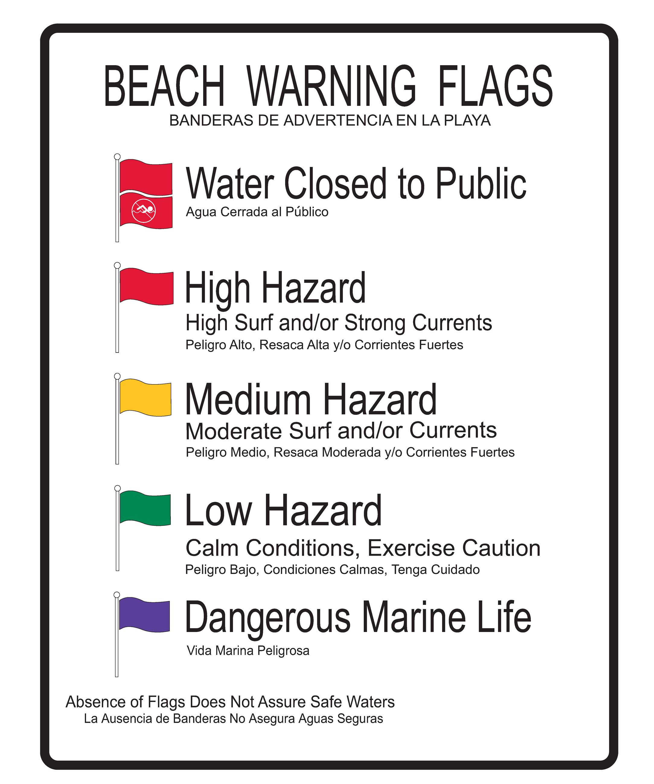 Beach Safety Warning Flag Sign Colors
